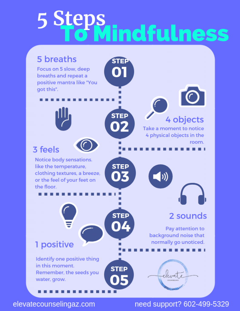 Elevate  Counseling 5 steps to mindfulness